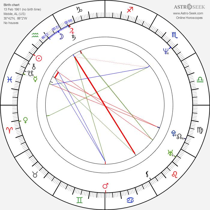 Richard Tyson - Astrology Natal Birth Chart