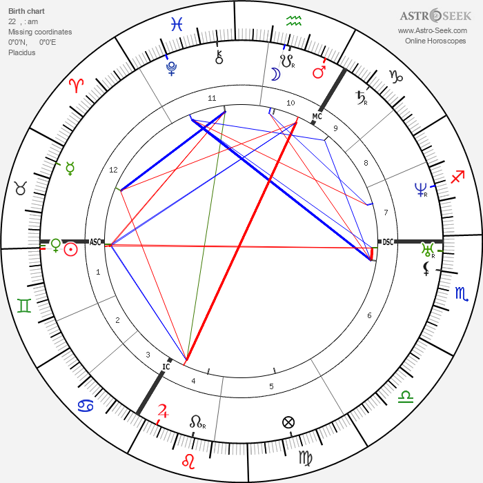 Richard Wagner - Astrology Natal Birth Chart