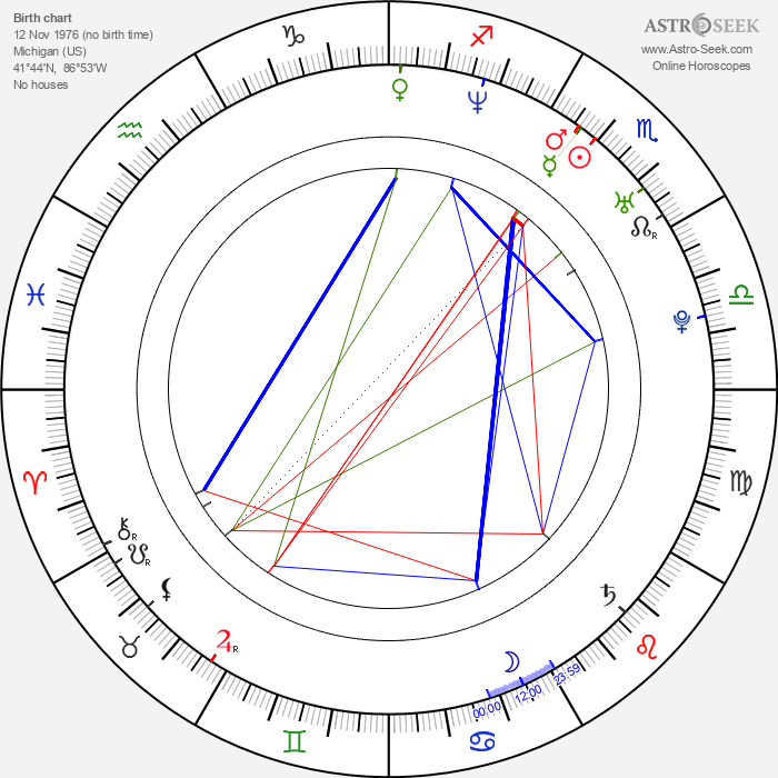 Richelle Mead - Astrology Natal Birth Chart