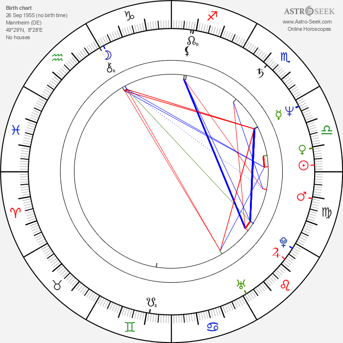 Richy Müller - Astrology Natal Birth Chart