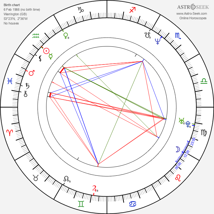 Rick Astley - Astrology Natal Birth Chart