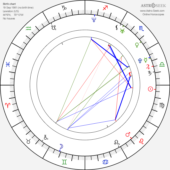 Rick DiPietro - Astrology Natal Birth Chart