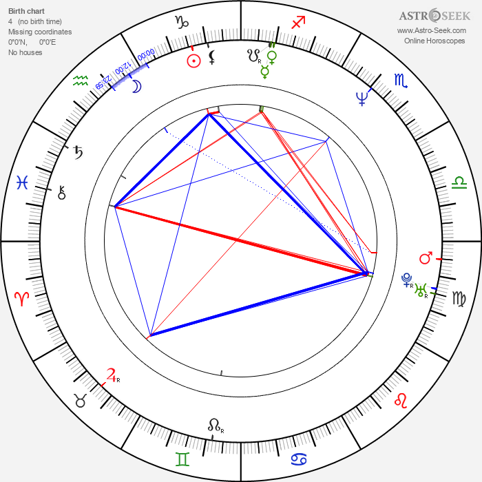 Rick Hearst - Astrology Natal Birth Chart
