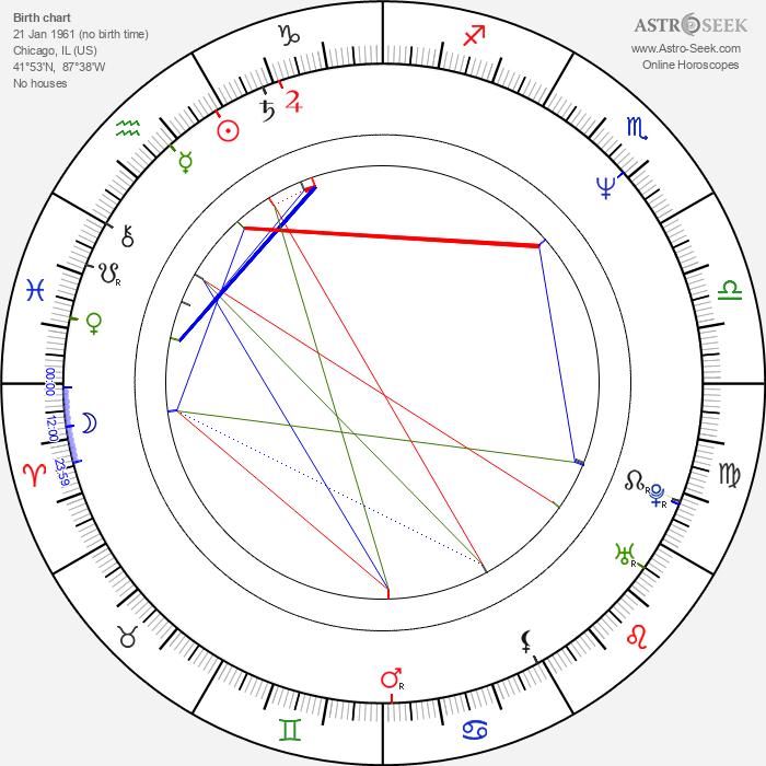 Rick Johnson - Astrology Natal Birth Chart
