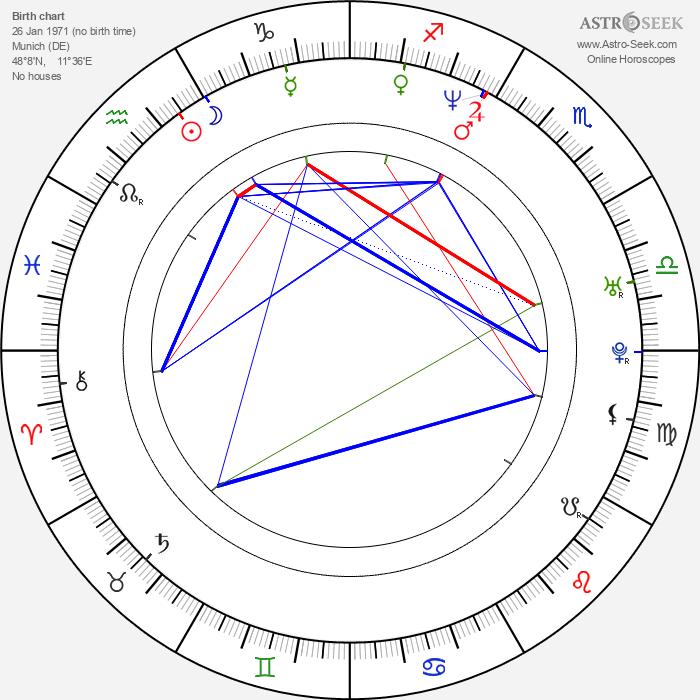 Rick Kavanian - Astrology Natal Birth Chart
