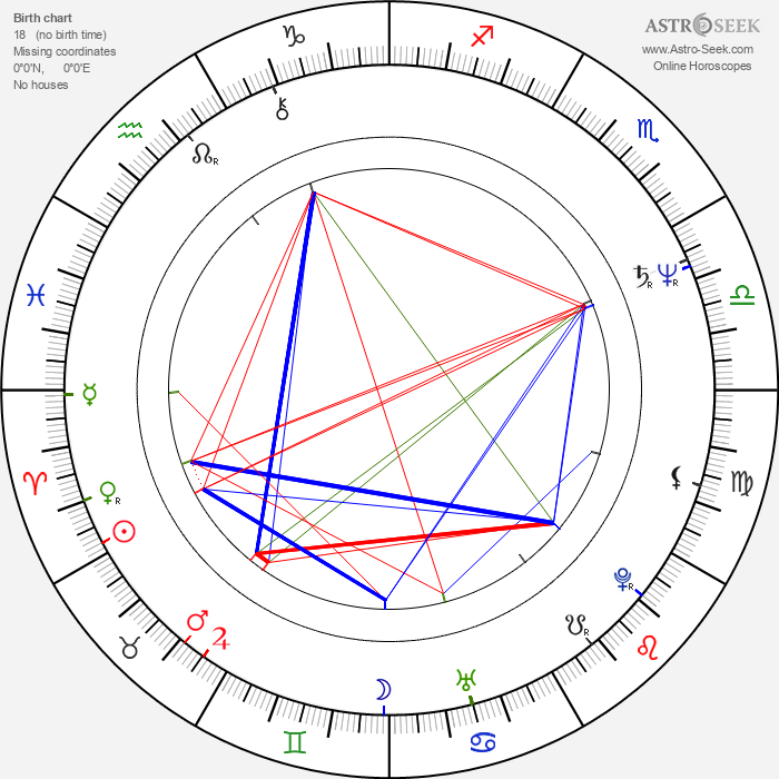 Rick Moranis - Astrology Natal Birth Chart