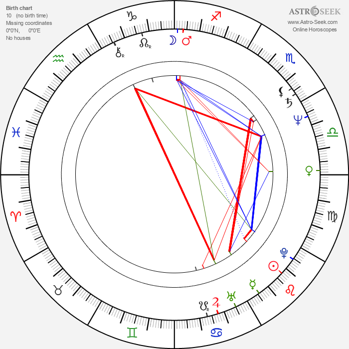 Rick Overton - Astrology Natal Birth Chart