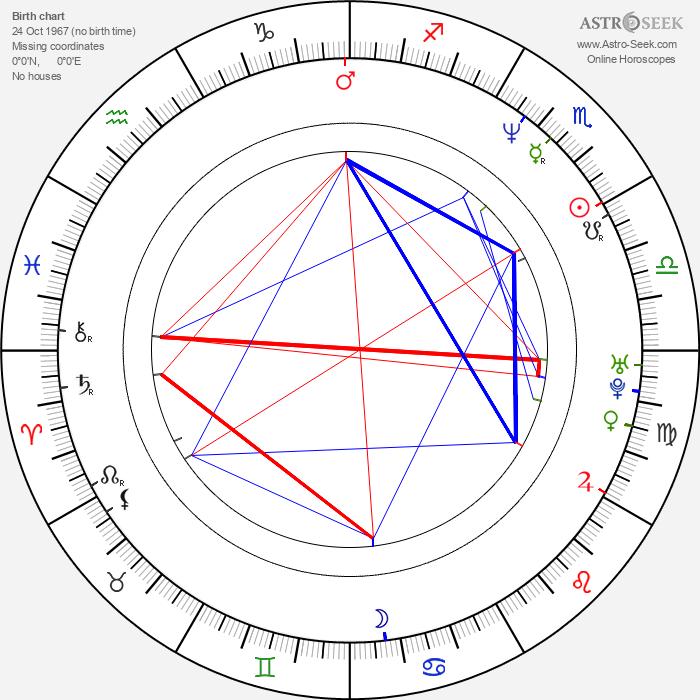 Rick Ravanello - Astrology Natal Birth Chart