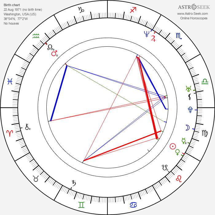 Rick Yune - Astrology Natal Birth Chart