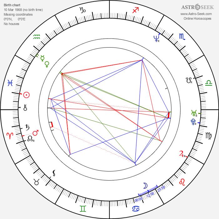 Rico E. Anderson - Astrology Natal Birth Chart