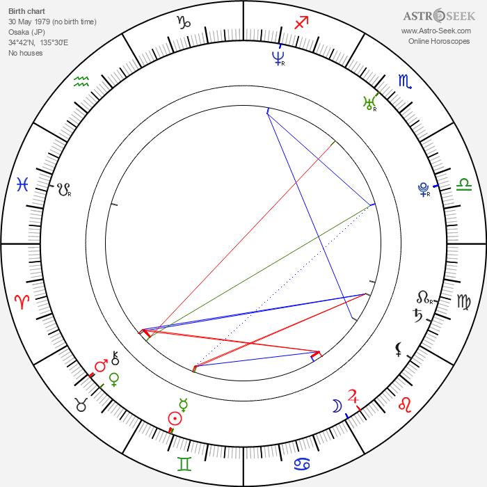 Rie Kugimiya - Astrology Natal Birth Chart