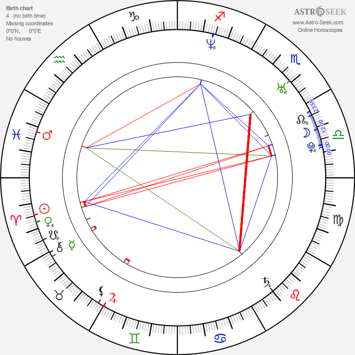 Riel Paley - Astrology Natal Birth Chart