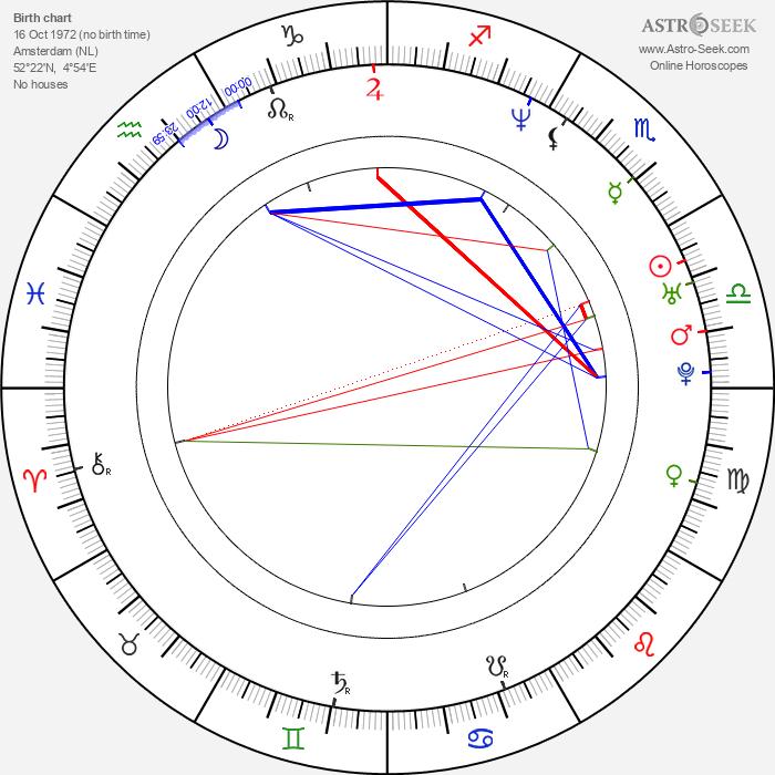 Rifka Lodeizen - Astrology Natal Birth Chart