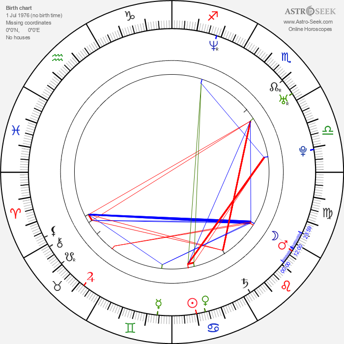 Rigobert Song - Astrology Natal Birth Chart