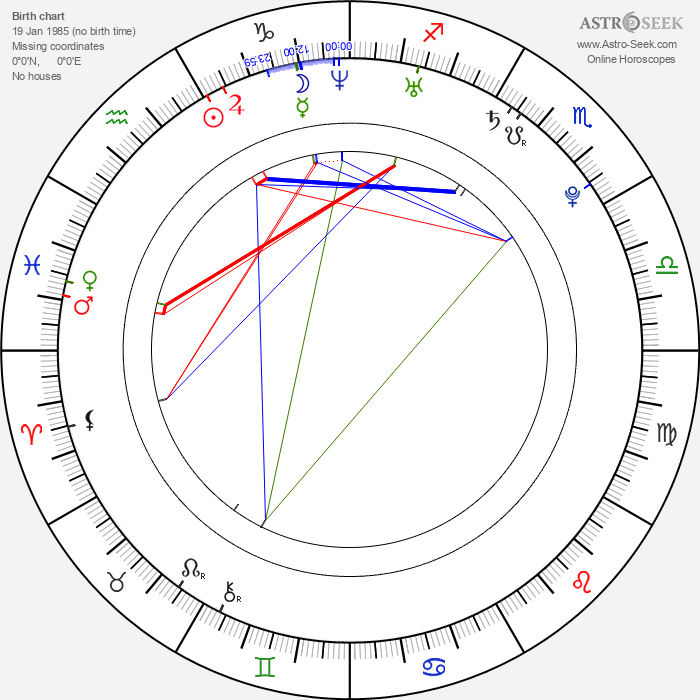 Rika Ishikawa - Astrology Natal Birth Chart