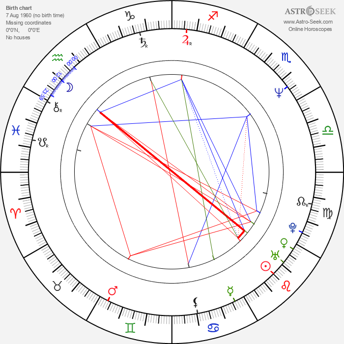 Riley G. Matthews Jr. - Astrology Natal Birth Chart