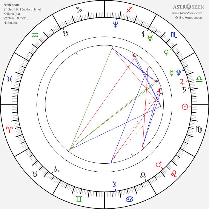 Rimi Sen - Astrology Natal Birth Chart