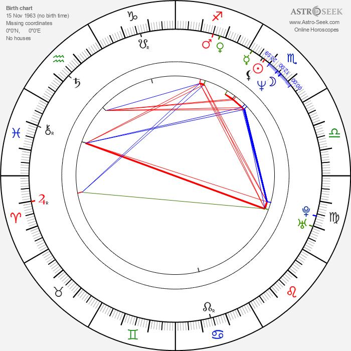 Rin Mizuhara - Astrology Natal Birth Chart