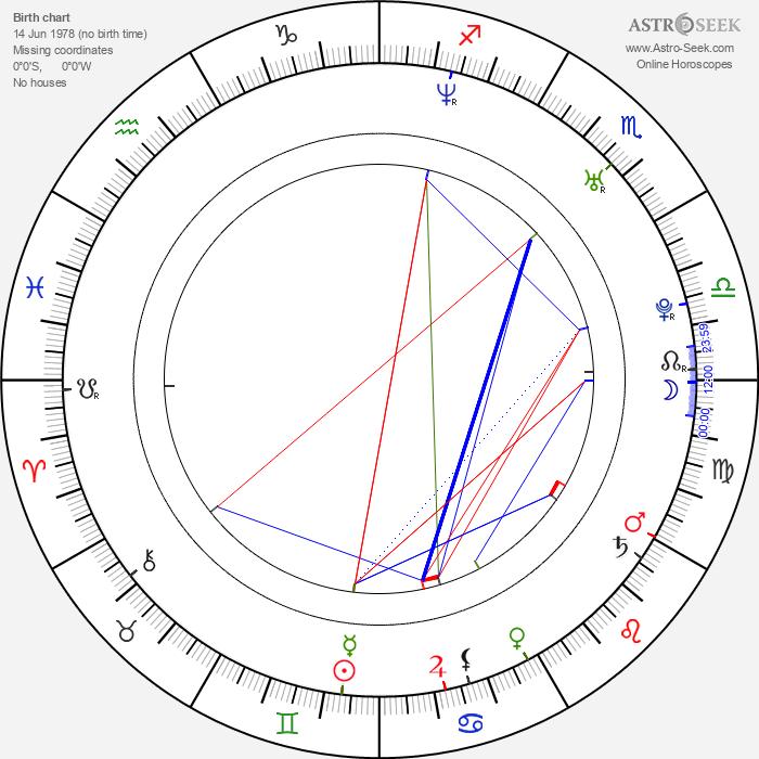 Rin Seo - Astrology Natal Birth Chart