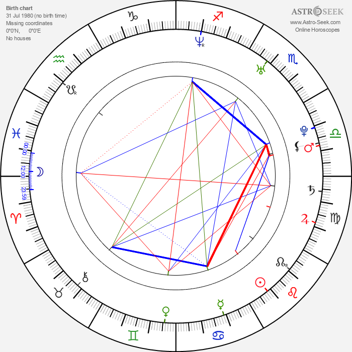 Rina Aiuchi - Astrology Natal Birth Chart