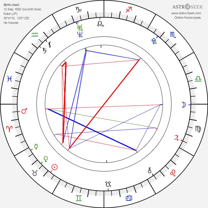 Rina Takenaka - Astrology Natal Birth Chart
