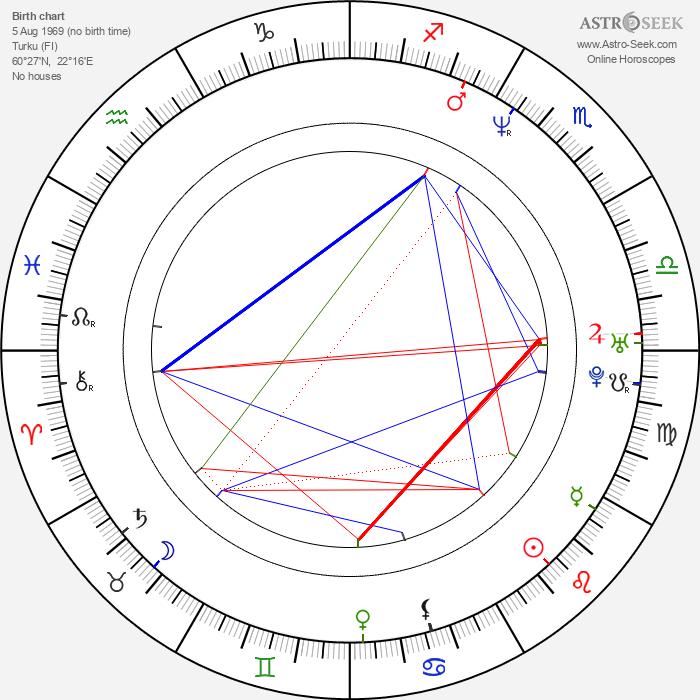 Rinna Paatso - Astrology Natal Birth Chart