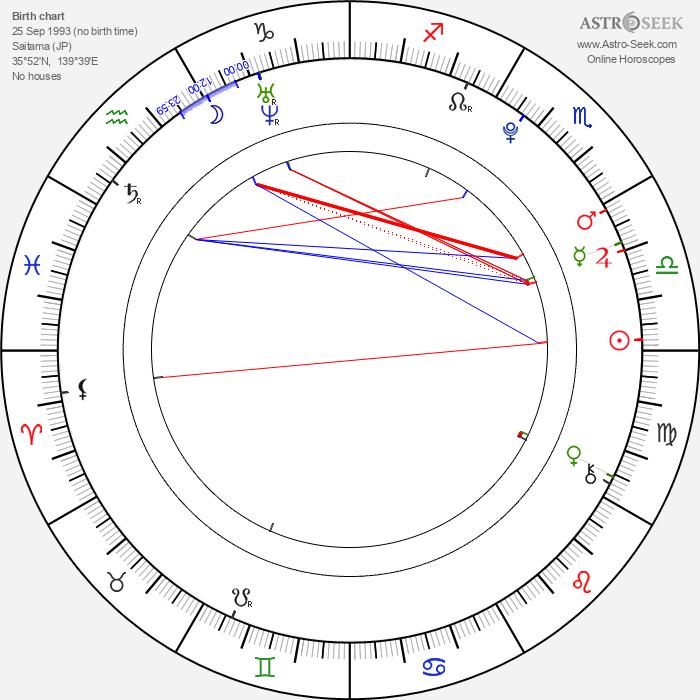 Rio Kanno - Astrology Natal Birth Chart