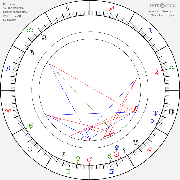 Risto Jarva - Astrology Natal Birth Chart