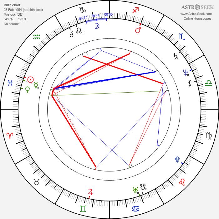 Rita Feldmeier - Astrology Natal Birth Chart