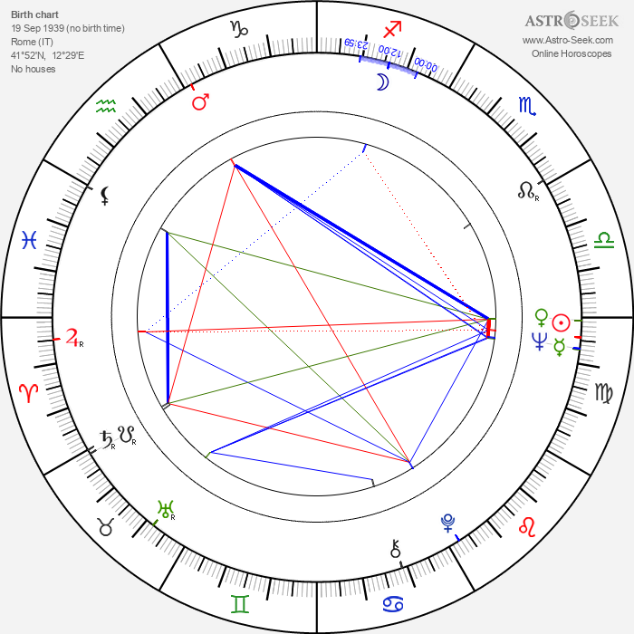 Rita Savagnone - Astrology Natal Birth Chart