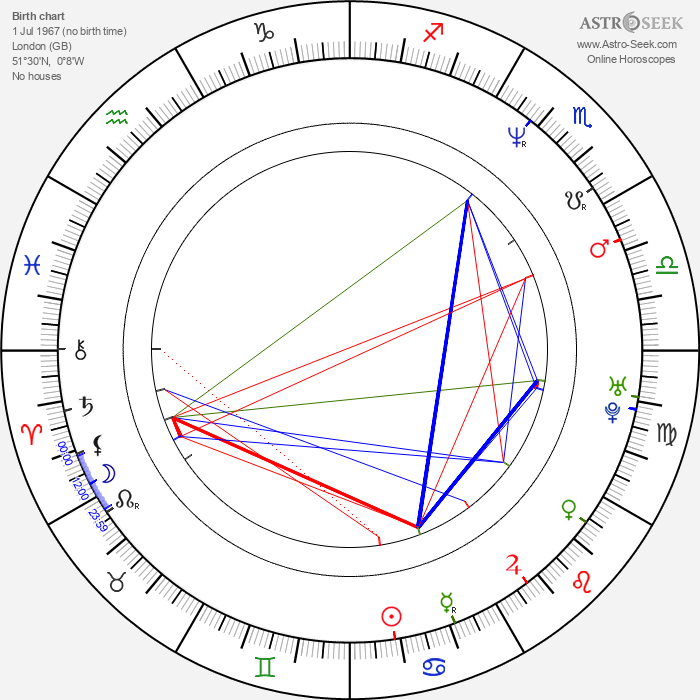 Ritchie Coster - Astrology Natal Birth Chart