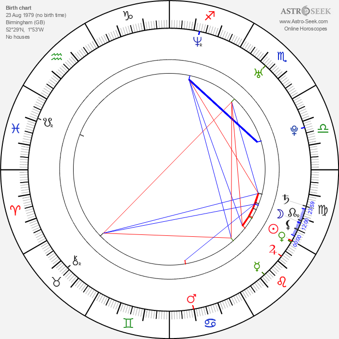 Ritchie Neville - Astrology Natal Birth Chart
