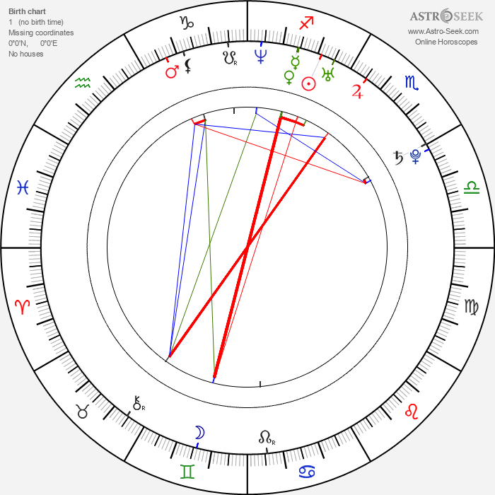 Riz Ahmed - Astrology Natal Birth Chart