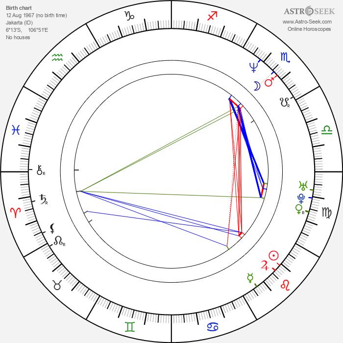 Rizal Mantovani - Astrology Natal Birth Chart