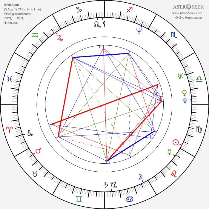 Roar Uthaug - Astrology Natal Birth Chart