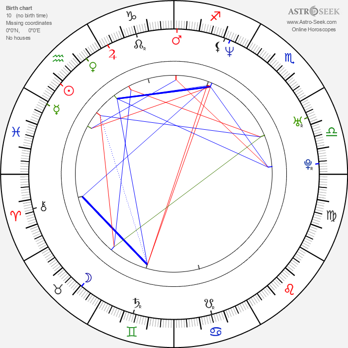 Rob Carpenter - Astrology Natal Birth Chart