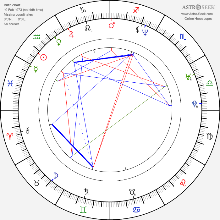 Rob Carpenter - Astrology Natal Birth Chart