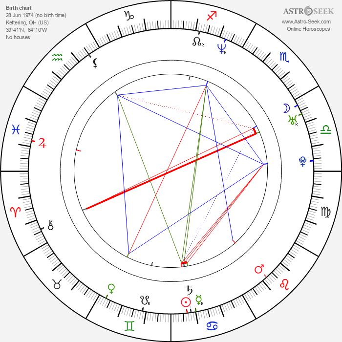 Rob Dyrdek - Astrology Natal Birth Chart