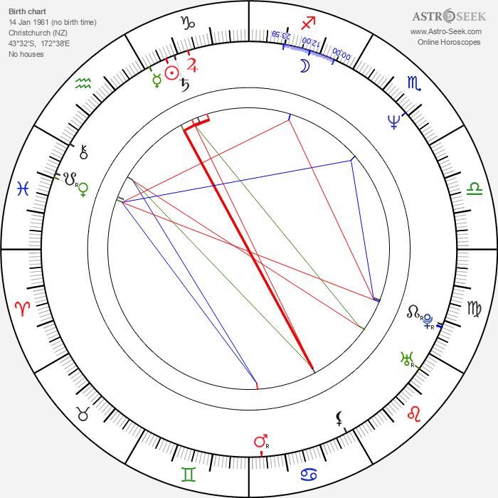 Rob Hall - Astrology Natal Birth Chart