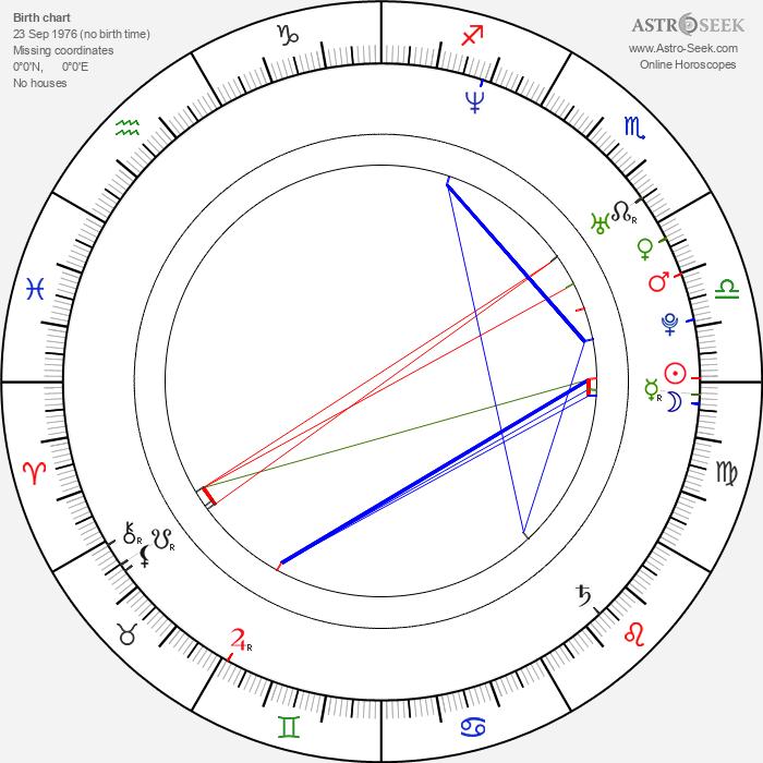 Rob James-Collier - Astrology Natal Birth Chart