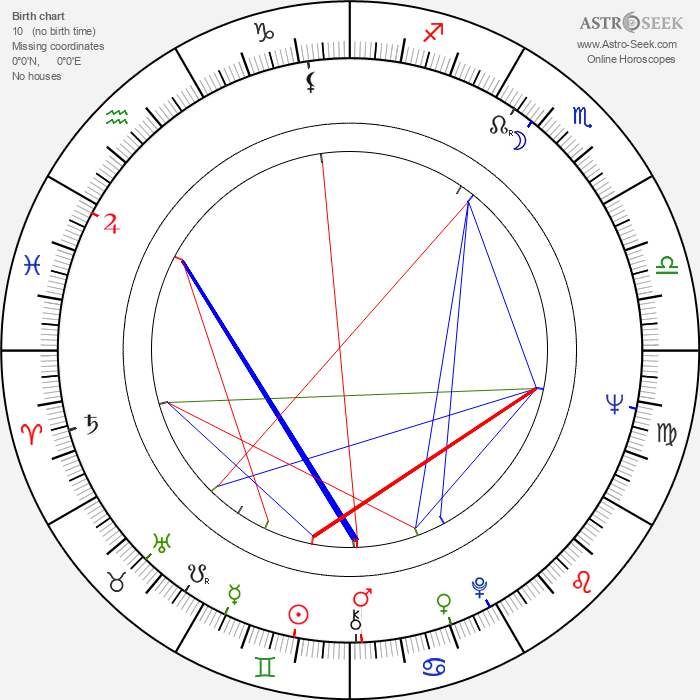 Rob Krier - Astrology Natal Birth Chart