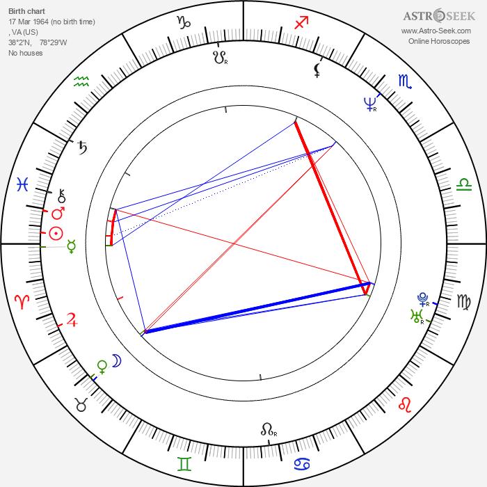 Rob Lowe - Astrology Natal Birth Chart