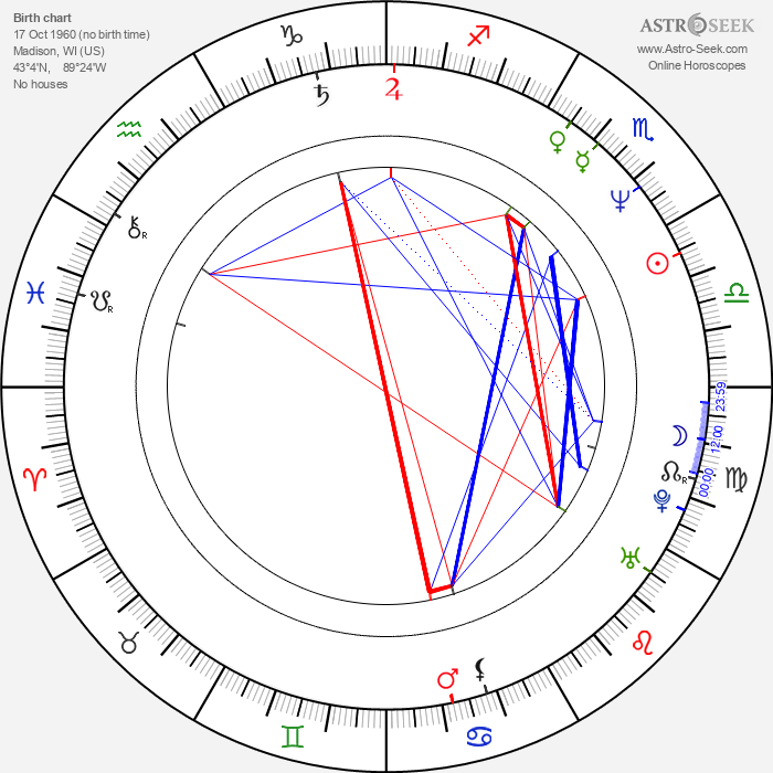 Rob Marshall - Astrology Natal Birth Chart