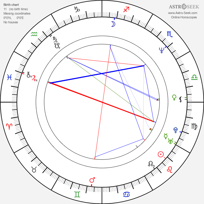 Rob Minkoff - Astrology Natal Birth Chart