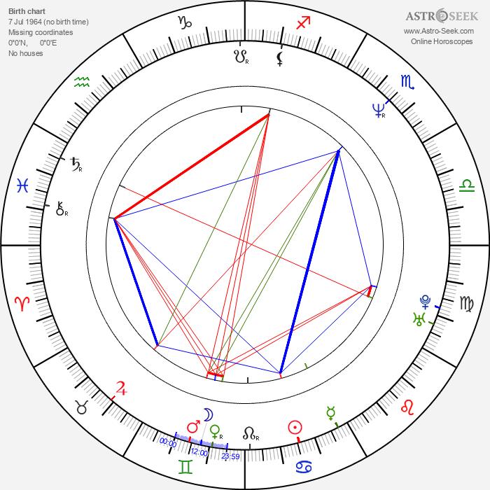 Rob Newman - Astrology Natal Birth Chart