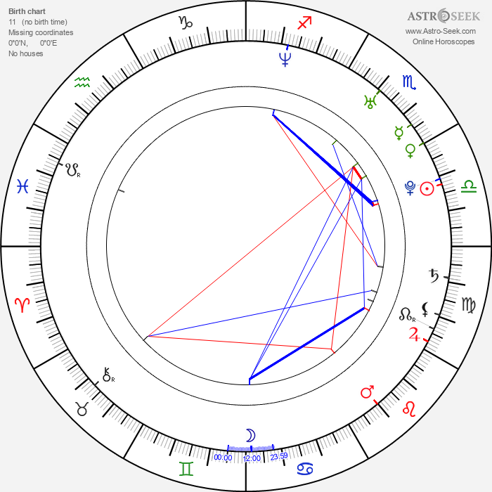 Rob Sheridan - Astrology Natal Birth Chart