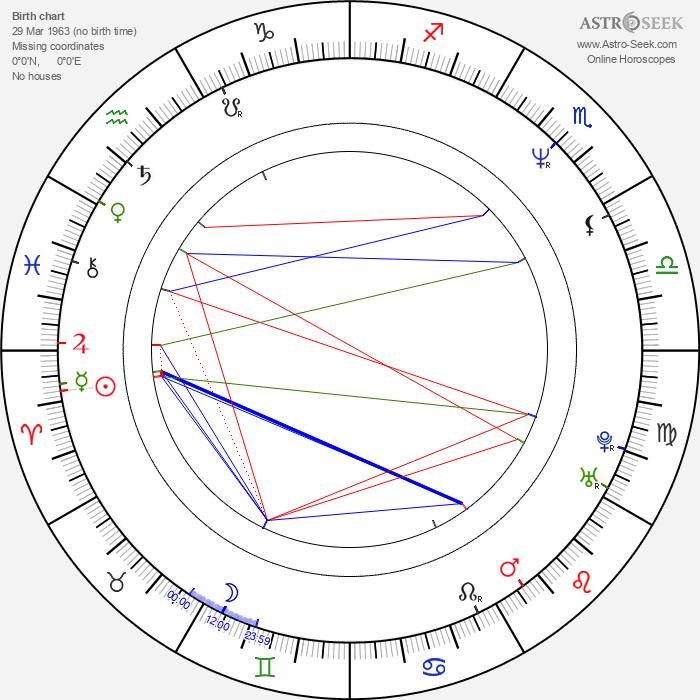 Rob Spallone - Astrology Natal Birth Chart