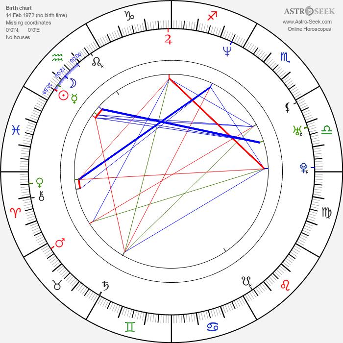 Rob Thomas - Astrology Natal Birth Chart
