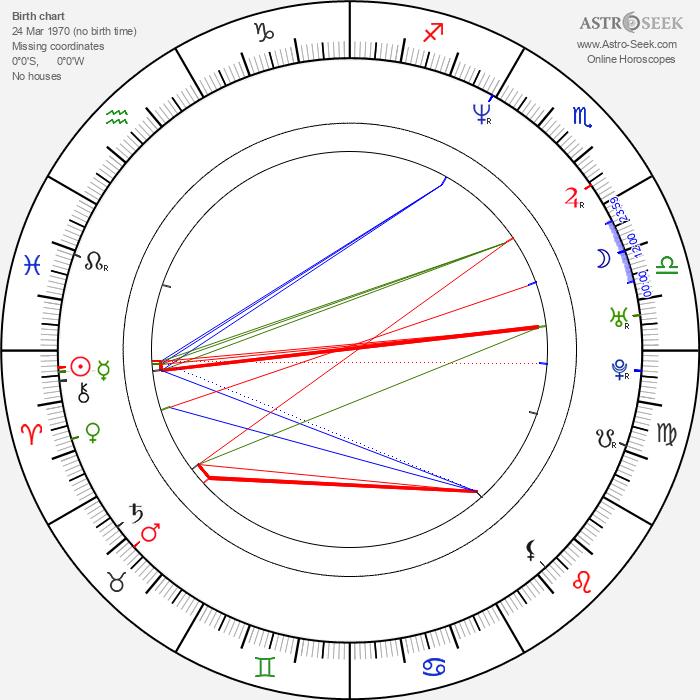 Robbie Gee - Astrology Natal Birth Chart