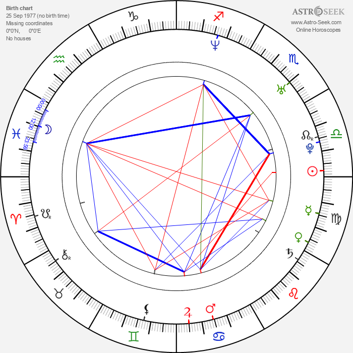 Robbie Jones - Astrology Natal Birth Chart